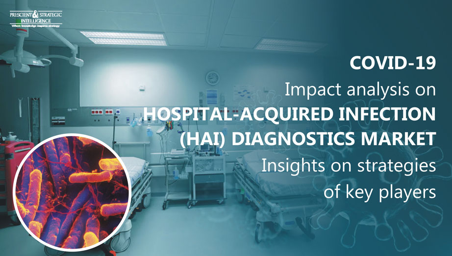 COVID-19  on Impact analysis on AL-ACQUIRED INFECTION V) kau MARKET Insights on strategies of key players