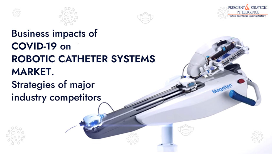 Business impacts of  COVID-19 on Brg .  ROBOTIC CATHETER SYSTEMS  MARKET. > (So  Strategies of major industry competitors