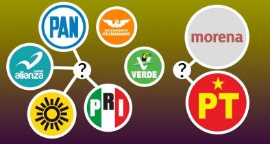 ¿Alianzas Electorales para qué?