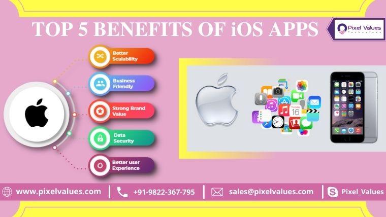 www pixeivalues.com   R +919822.367.795   [X sales@pixeivalues.com  ) pixel values