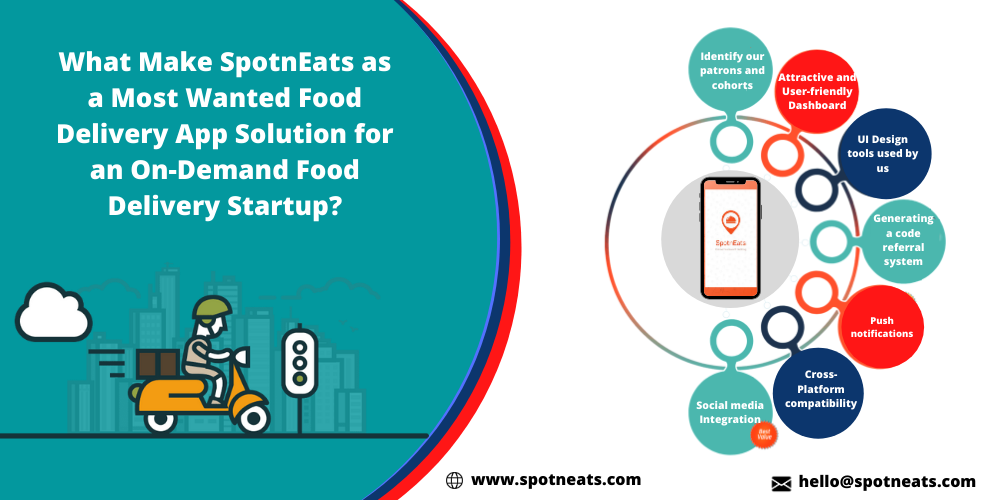 What Make SpotnEats as a Most Wanted Food Delivery App Solution for an On-Demand Food Delivery Startup?  ( [37 —     © www.spotneats.com = hello@spotneats.com