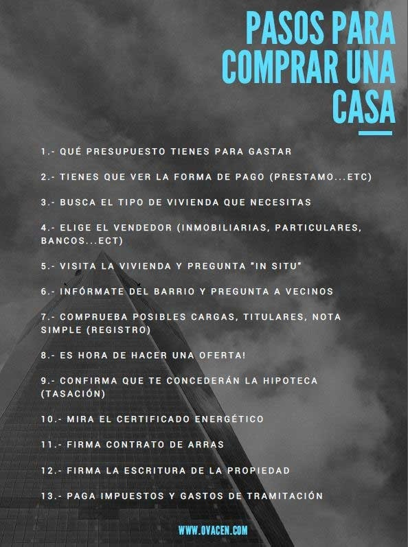 """PASOS PA HILL  1: QUE PRESUPUESTO TIENES PARA GASTAR  2.  TIENES QUE VER LA FORMA DE PAGO (PRESTAMO  3: BUSCA EL TIPO DE VIVIENDA QUE NECESITAS  yA  LUTTE 5)  §- VISITA LA VIVIENDA Y PREGUNTA """"IN SITU*  4.  7  INFORMATE  SIMPLE (REGISTRO)  £S MORA DE HACER UNA OFERTA!  9: CONFIRMA QUE TE CONCEDERAN LA HIPOTECA (TASACION)  10.  oe  (E  13.  MIRA EL CERTIFICADO ENERGETIC FIRMA CONTRATO DE ARRAS LTT YR ELT TP TRON VL)  PAGA IMPUESTOS Y GASTOS DE TRAMITACION  WWW JVACEN. COM  LE ER TT FW STATE  Ty]  A)  ELIGE EL VENDEDOR (INMOBILIARIAS, PARTICULARES,  COMPRUEBA POSIBLES CARGAS, TITULARES, NOTA"""