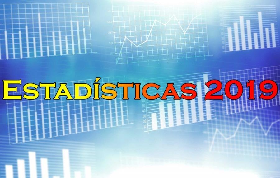 Estadísticas 2019